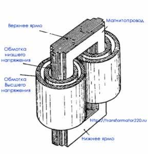 конструкция стержневого трансформатора