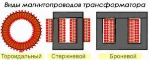 конструкция магнитопроводов трансформатора
