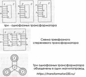 Конструкция трехфазного трансформатора