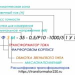 Расшифровка буквенных обозначений трансформаторов