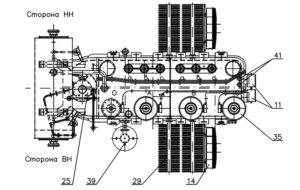 Вид сверху ТРДН-25000/110