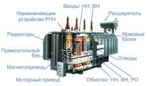Устройство масляного трансформатора
