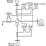 Защита от перегрузки трансформатора