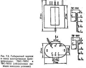ТВС 70П
