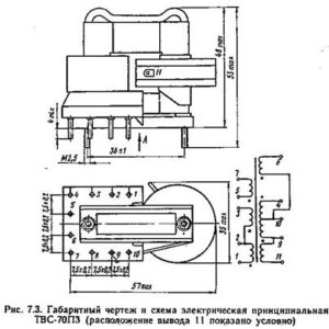 ТВС 70П3