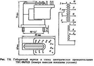 ТВС-90 ЛЦ5