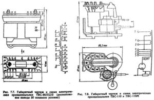 ТВС-90ЛЦ12; ТВС-110