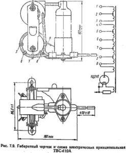 ТВС-110А