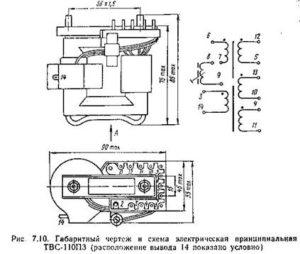 ТВС-110П3