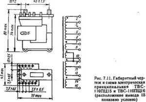 ТВС-110 ПЦ